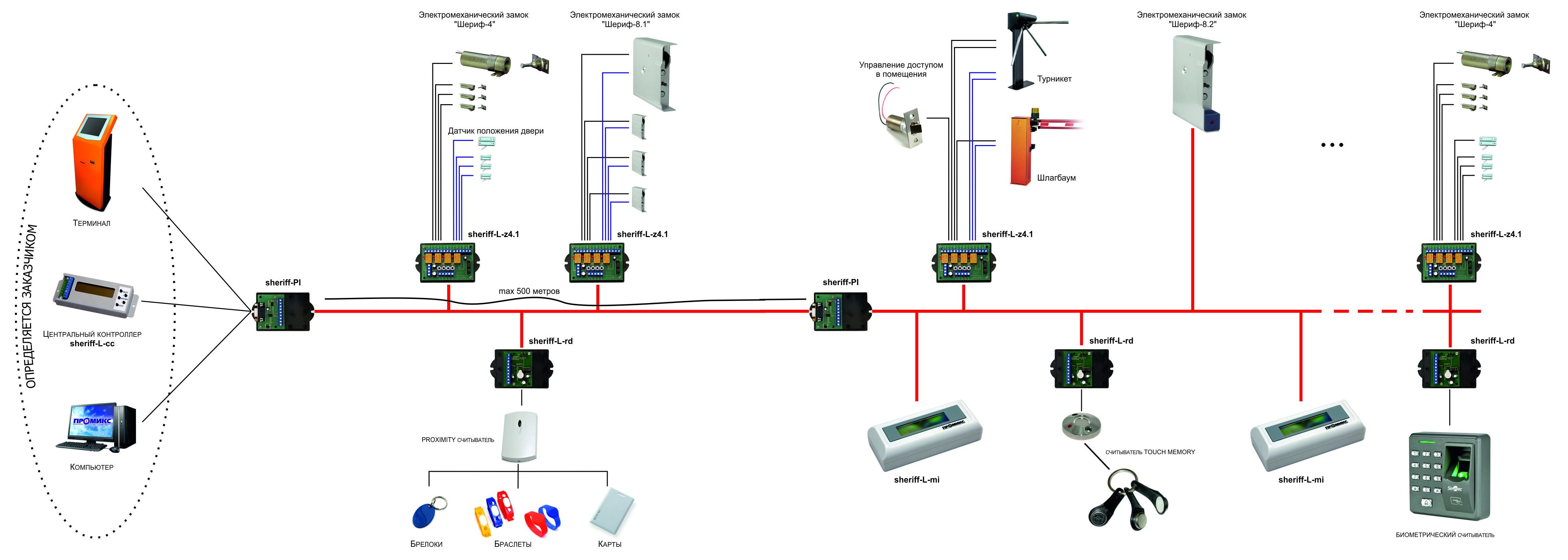 электронная схема электромеханических замков