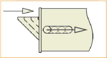 «ШЕРИФ-3В» картинка Принцип работы замка