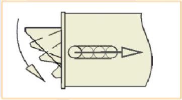 «ШЕРИФ-3В» картинка Принцип работы замка закрытие